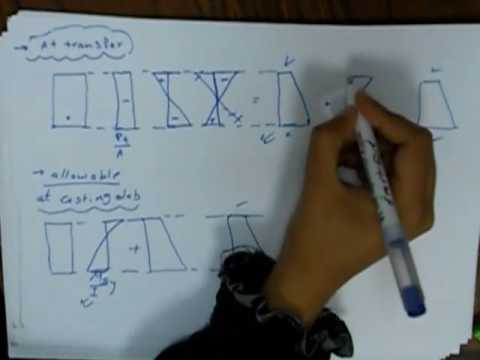 SO | Prestressed Concrete - Composite Sections And Ultimate Analysis |