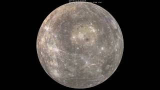 Rotation of Mercury