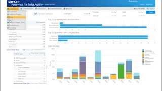 Kofax AP Automation Solution Demo FINAL