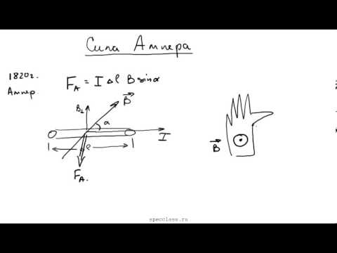 Решение задач закон лоренца кузнецов сборник задач с решениями