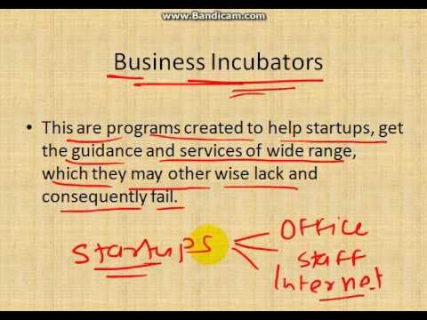 Entrepreneurship Concepts