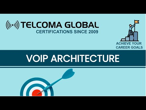 VoIP Architecture - Voice over IP (Internet Protocol)