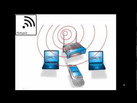 Creating Hotspot Using DD-WRT Router
