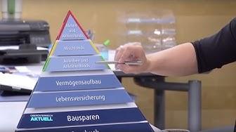 Das Anlageverhalten der OberösterreicherInnen