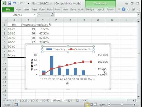 Excel Statistics  Histogram Using Data Analysis AddIn  Youtube