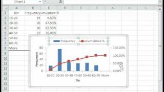 Excel Statistics 31: Histogram using Data Analysis Add-in