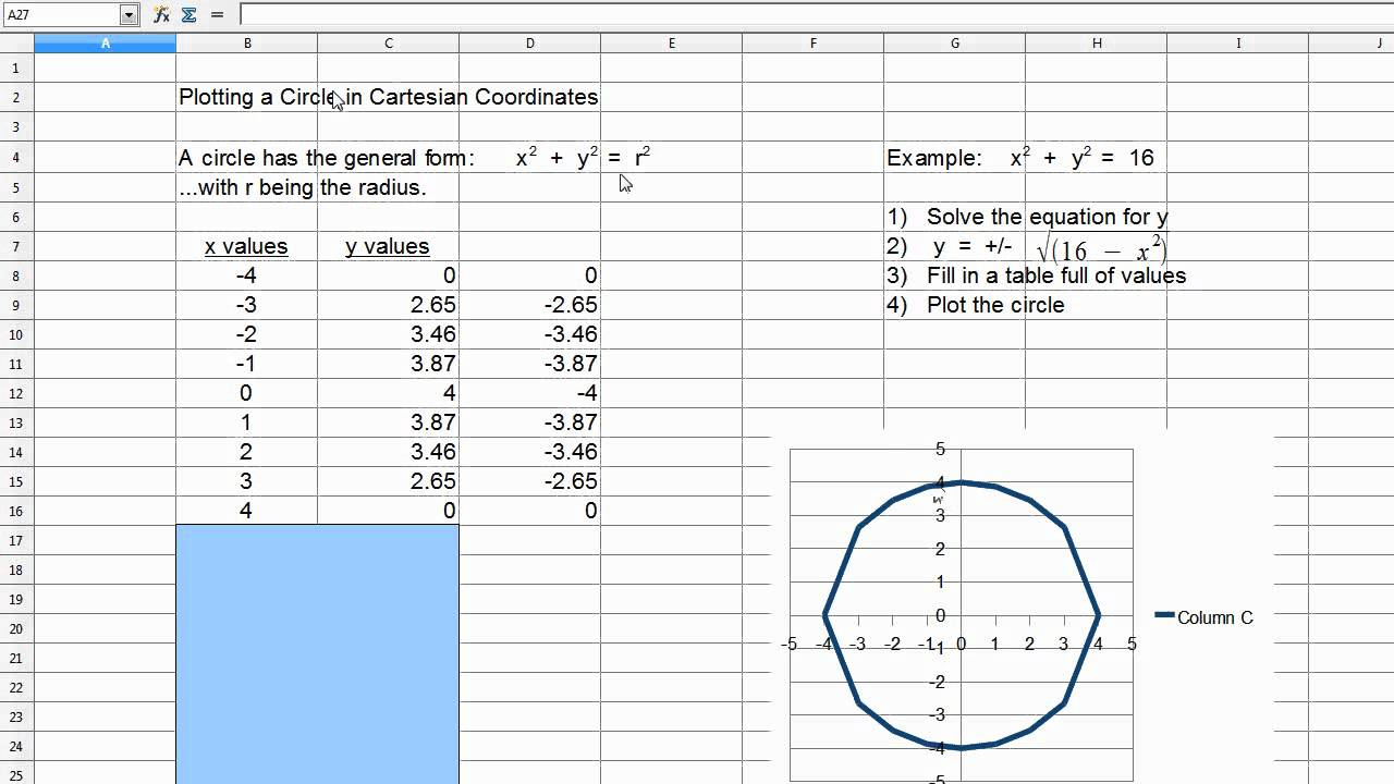 Simple Math - Plotting a Circle in Cartesian coordinates ...