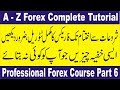 Understanding Lot Size In Forex Trading In Urdu Hindi - Free Urdu Hindi Advance Forex Course