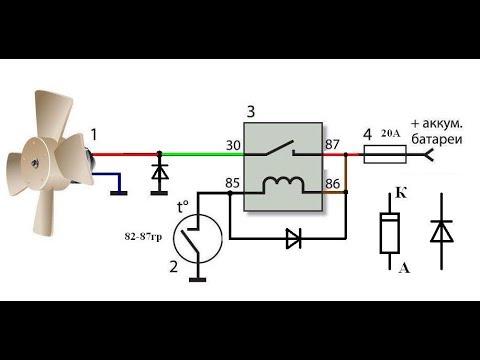 Схема включения электро вентилятора охлаждения радиатора автомобиля . Ч.2