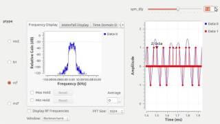 GNU Radio: Pulse Amplitude Modulation