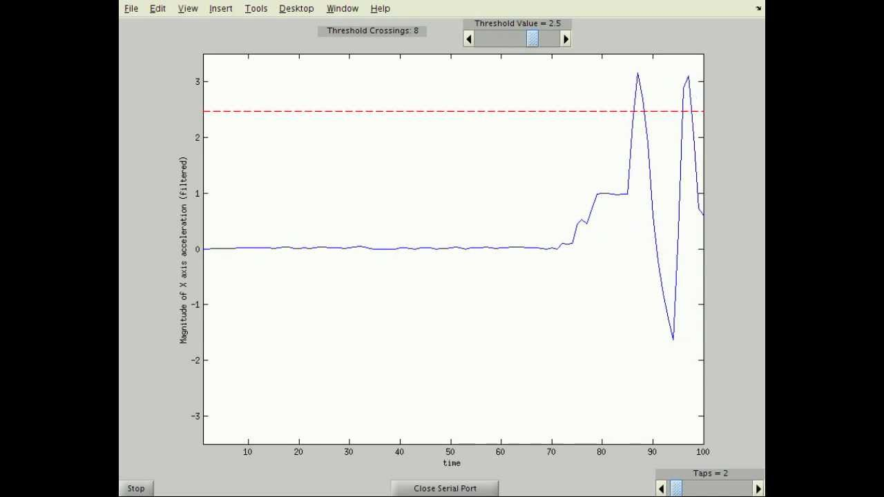 MATLAB Arduino Tutorial 5 - Detecting Threshold Crossing for 3-axis  Accelerometer Data in Real-time