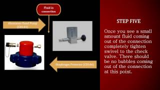 How to Recharge a Pump Pressure System