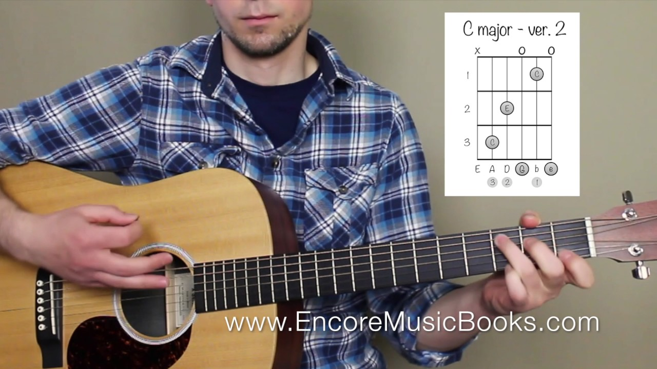 Easy Guitar Tutorial Frere Jacques Are You Sleeping Learn The