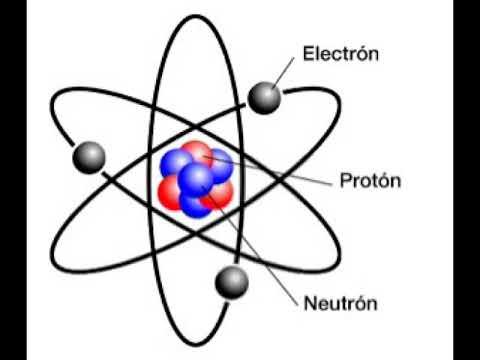 átomo A Estrutura Do átomo Youtube
