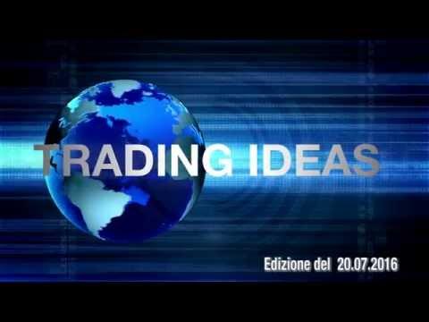 Opportunità dal ritracciamento di Dax e Nikkei 225