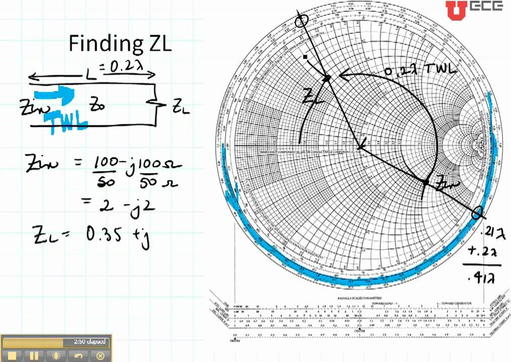 Ece3300 lecture 12b 7 smith chart load impedance youtube ccuart Image collections