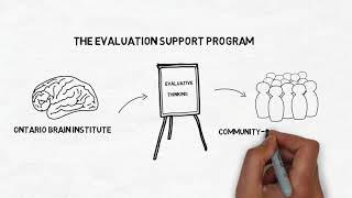 Building a Community-Based Culture of Evaluation