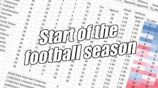 Peter Webb. Bet Angel - Start of the football season