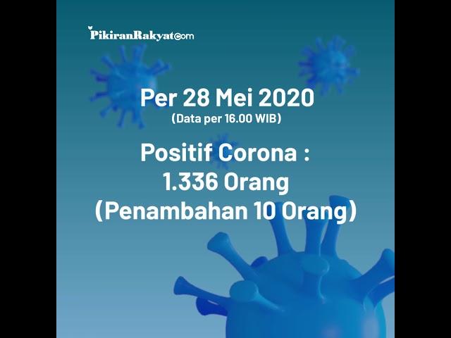 Update Kasus Corona di Jawa Tengah per Kamis 28 Mei 2020