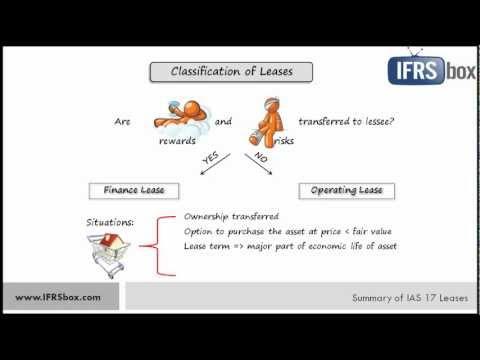 IAS 17 Leases - Summary