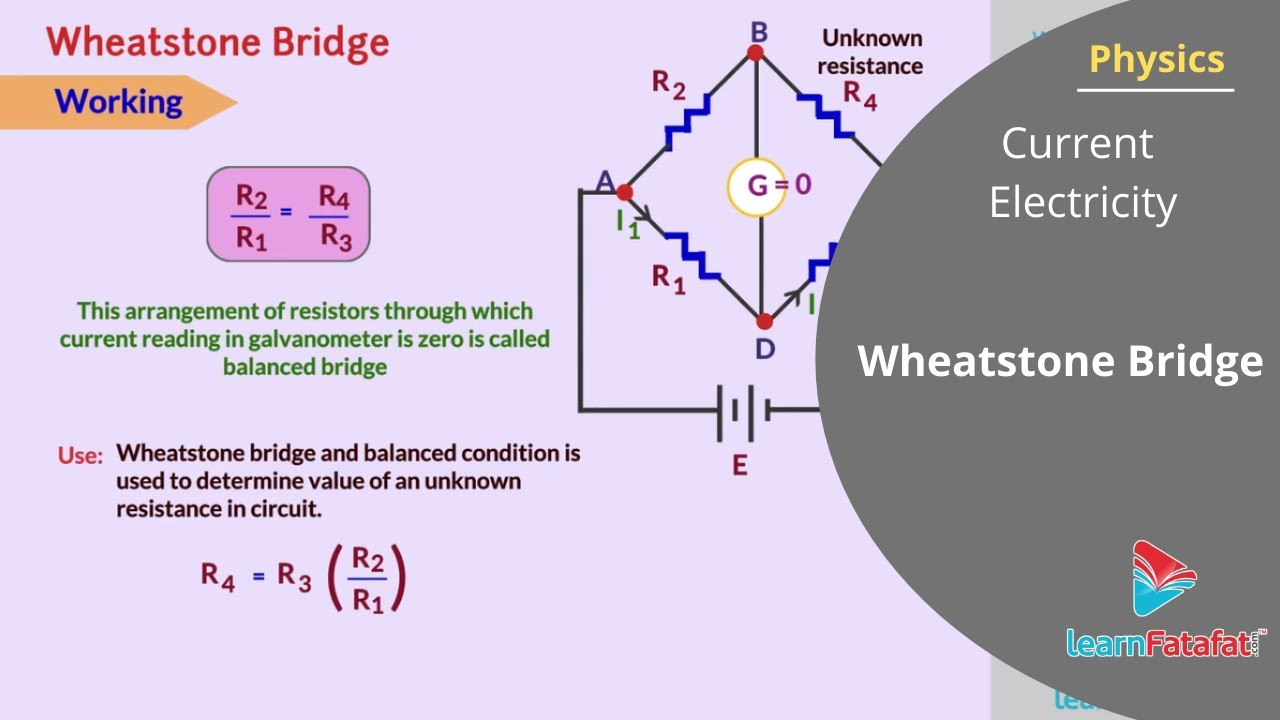 Wheatstone Bridge The Best 2017 Wiring Diagram All About Circuit Its Working Principle