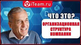 [Русский Менеджмент] Что такое организационная структура компании?