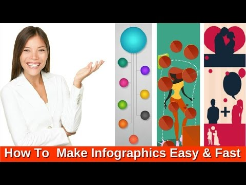 How To how to make a infographic video : Vote No on : How to Make an Infographic (u