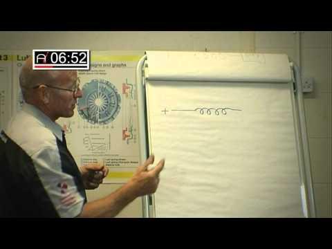 AUTOINFORM ONLINE MAGAZINE: DIAGNOSTIC WORKSHOP- INJECTOR CIRCUIT TESTING