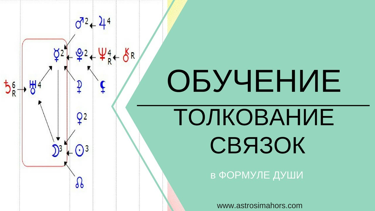 Расчет формулы души онлайн [PUNIQRANDLINE-(au-dating-names.txt) 53