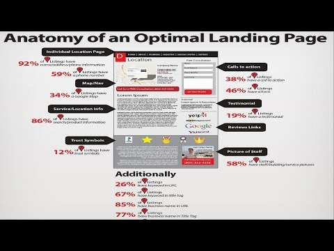 landing-page-design-and-conversion-experts.-wordpress-landing-page-and-sales-funnel-services