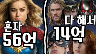 캡틴마블의 출연료에 대해 아쉬운점이 많은 영화