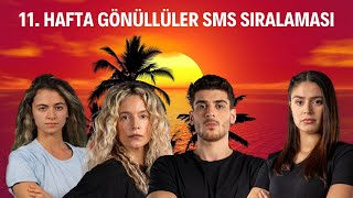 Survivor 2021 | 11. Hafta Gönüllüler SMS sıralaması