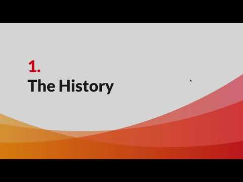 Is PHP still relevant?