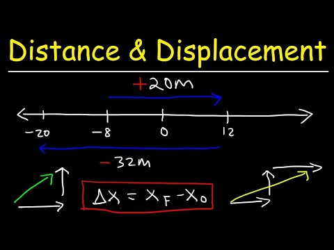 Download Distance, Displacement, Average Speed, Average Velocity - Physics