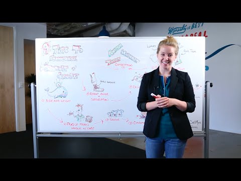Small Business Boot Camp: 9 essential tips to evaluate your product idea's viability
