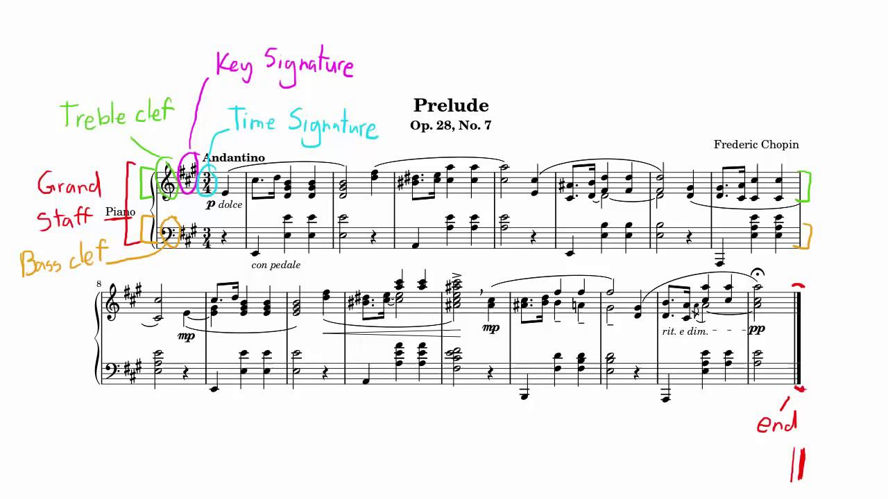 Music theory lesson basic music notation youtube music theory lesson basic music notation biocorpaavc Image collections