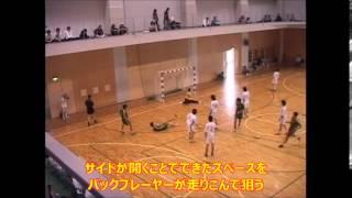 ハンドボール 速攻のポイント 基本的な考え方。