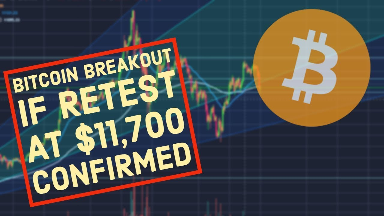 BITCOIN BREAKOUT If $11,700 Broadening Descending Wedge Confirmed | BTC PRICE Analysis, Chart, News