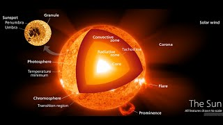 G1-Astronomy upsc ias Part 1-The Universe,  Big Bang, Red Shift,Blue Shift