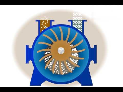 Принцип работы вакуумного водокольцевого насоса