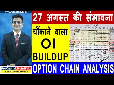 27 अगस्त की संभावना चौंकाने वाला OI Buildup | NIFTY OPTION CHAIN ANALYSIS
