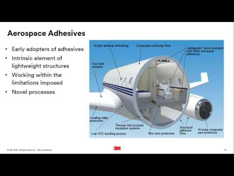 Exploring Adhesive bonding processes in the Automotive and Aerospace markets