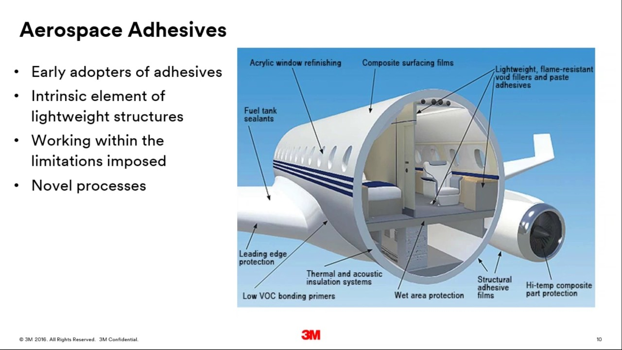 Exploring Adhesive bonding processes in the Automotive and ...