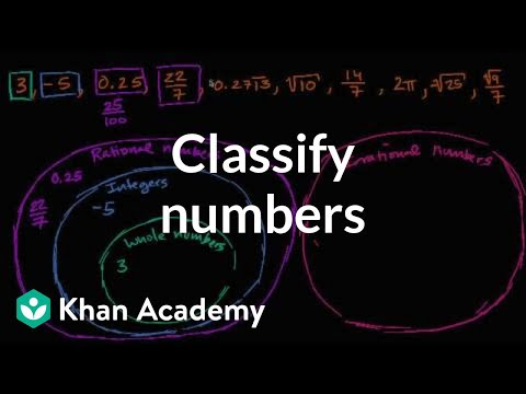 How to classify numbers | Numbers and operations | 8th grade | Khan Academy