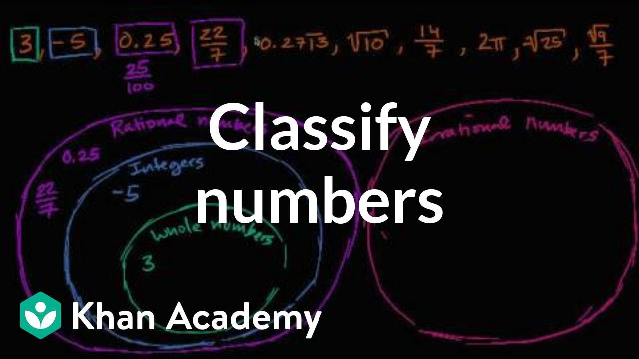 medium resolution of How to classify numbers   Numbers and operations   8th grade   Khan Academy  - YouTube