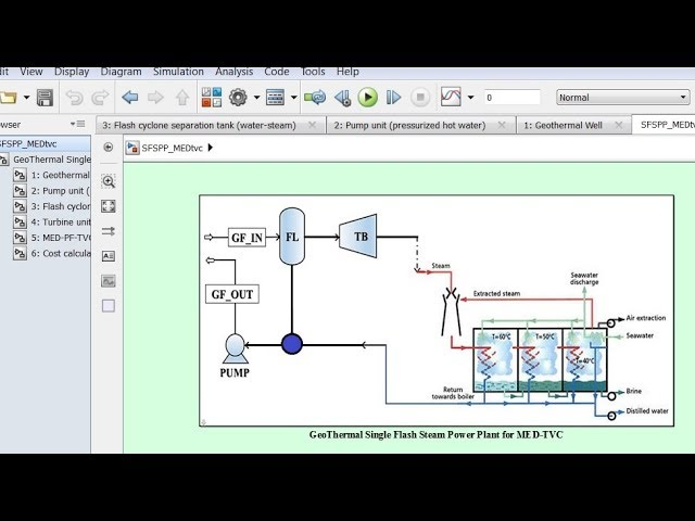 PROMO Gas Turbine Cycle for Reverse Osmosis Desalination Plant