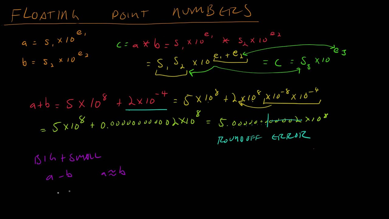 Math for Game Developers - Floating Point Operations