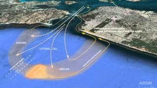 Coastal Dynamics at San Francisco