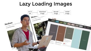 Lazy Loading Images - Thien - Featured Talks