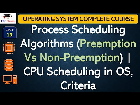 CPU Scheduling Introduction | Types of Algorithm | Scheduling Criteria